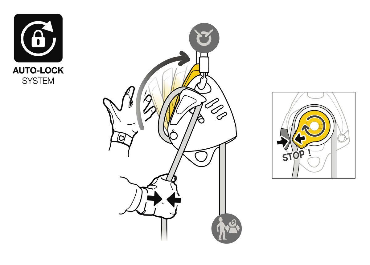 PETZL Maestro S kötéleresztő eszköz mentéshez